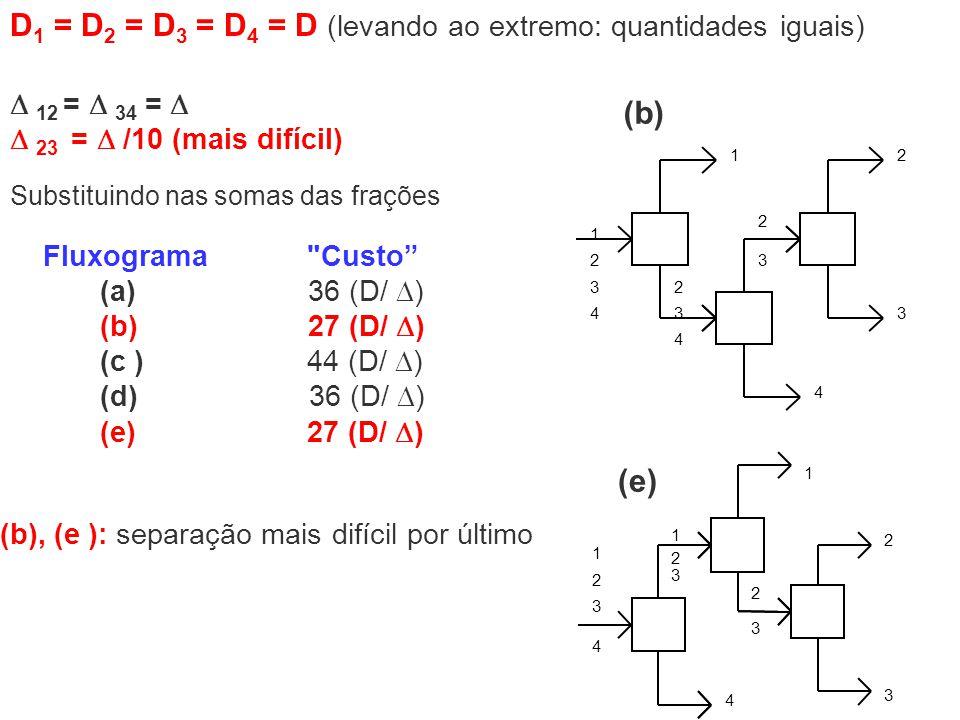 D1 = D2 = D3 = D4 = D (levando ao extremo: quantidades iguais)