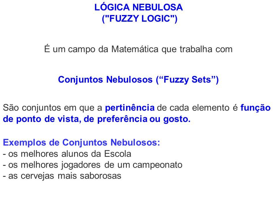 LÓGICA NEBULOSA ( FUZZY LOGIC ) Conjuntos Nebulosos ( Fuzzy Sets )
