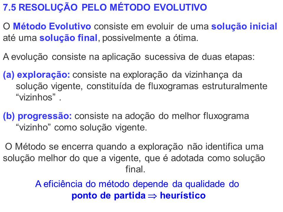 7.5 RESOLUÇÃO PELO MÉTODO EVOLUTIVO
