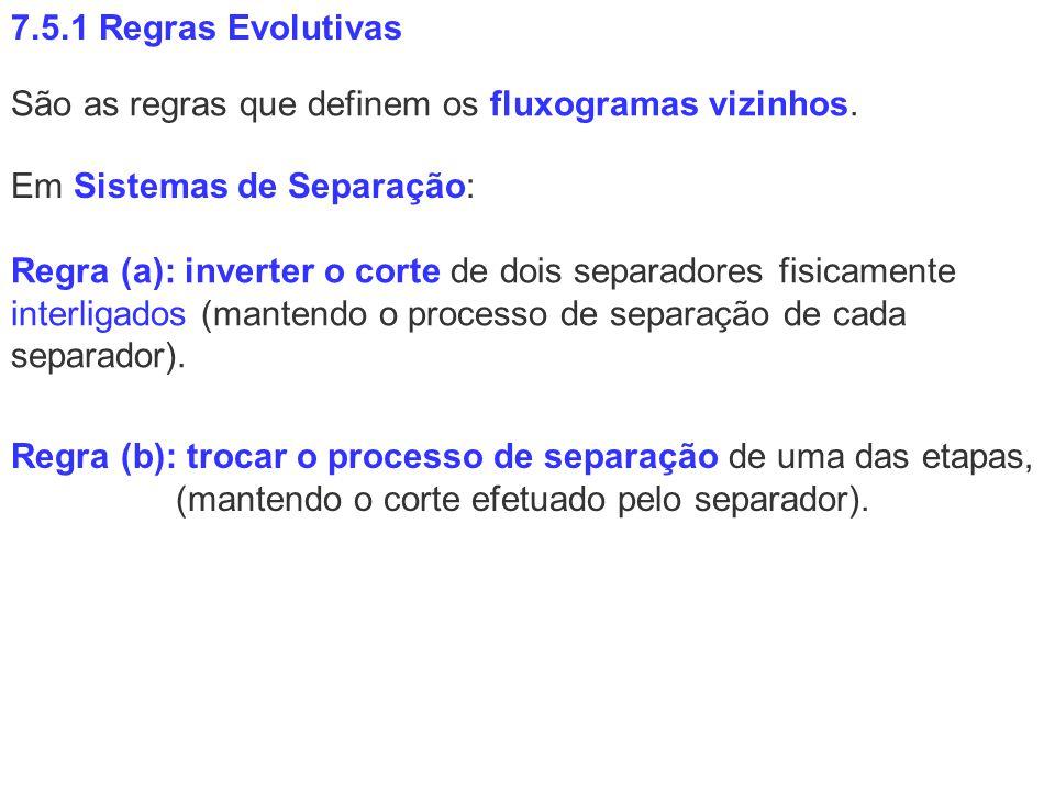 7.5.1 Regras Evolutivas São as regras que definem os fluxogramas vizinhos. Em Sistemas de Separação: