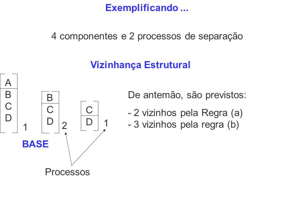 4 componentes e 2 processos de separação