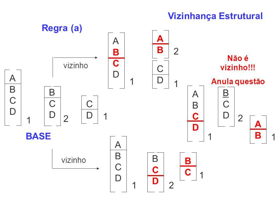 Vizinhança Estrutural Regra (a) A B C D