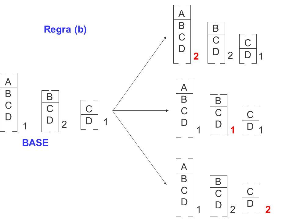A B C D 1 2 Regra (b) A B C D 1 2 BASE