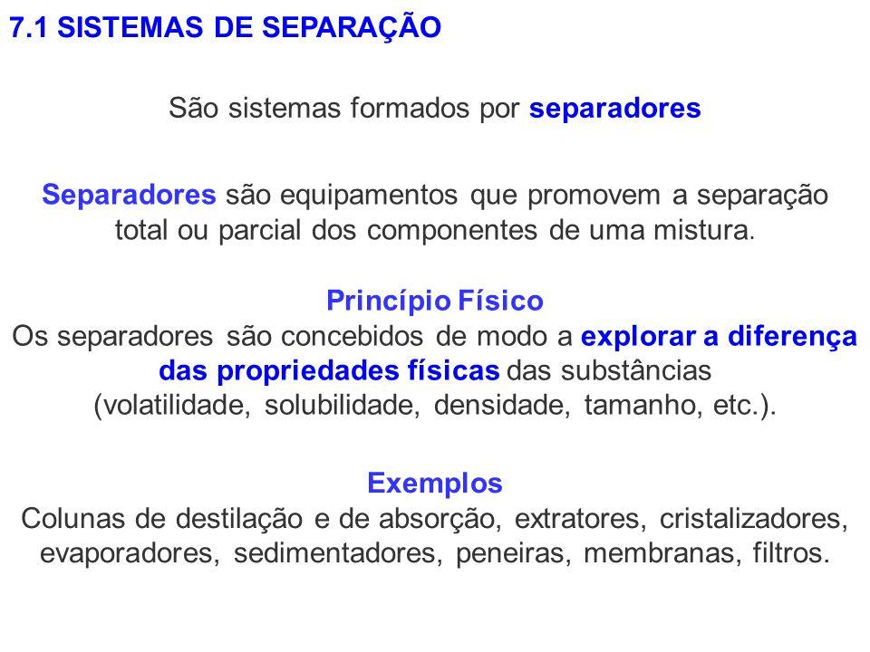 Princípio Físico Exemplos