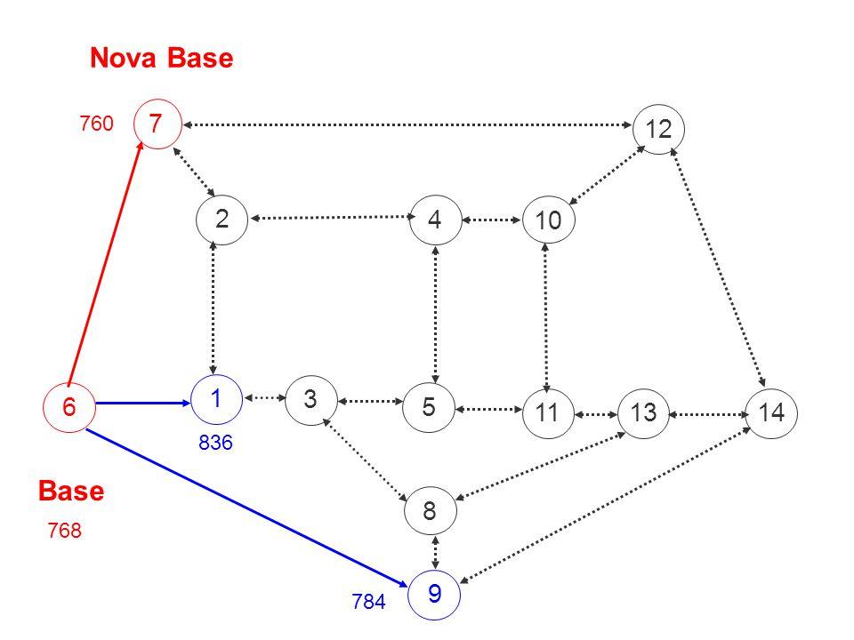 Nova Base 760 7 12 2 4 10 1 3 6 5 11 13 14 836 Base 8 768 9 784