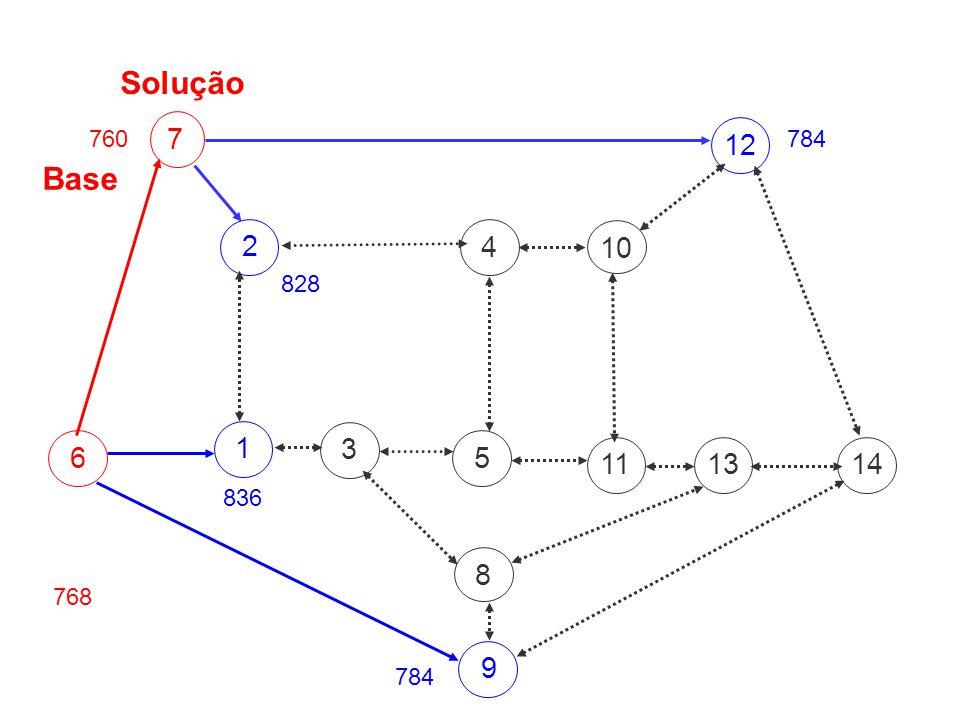 Solução 760 7 12 784 Base 2 4 10 828 1 3 6 5 11 13 14 836 8 768 9 784