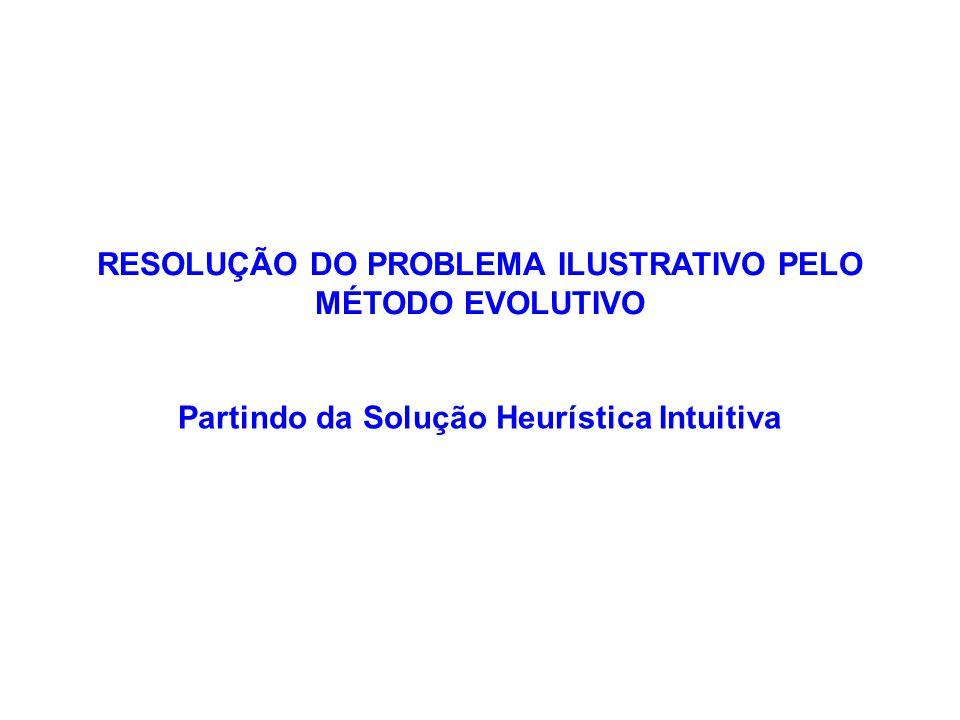 RESOLUÇÃO DO PROBLEMA ILUSTRATIVO PELO MÉTODO EVOLUTIVO
