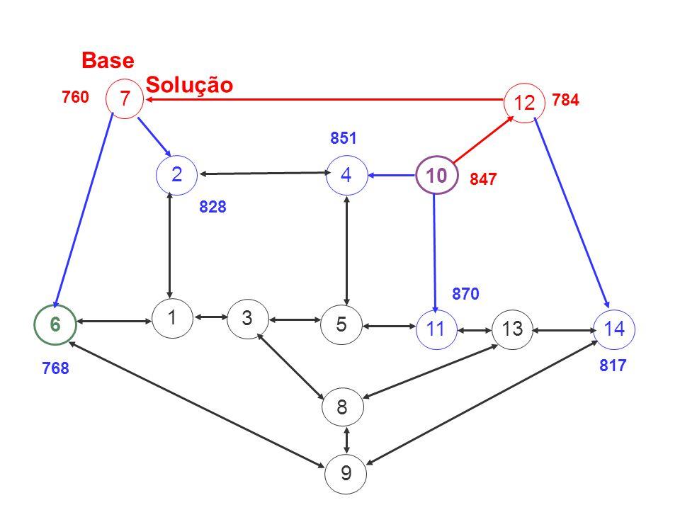 Base Solução 760 7 12 784 851 2 4 10 847 828 870 1 3 6 5 11 13 14 768 817 8 9