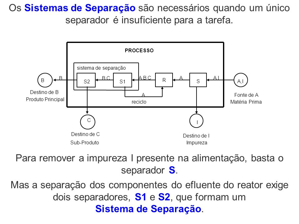 Os Sistemas de Separação são necessários quando um único separador é insuficiente para a tarefa.