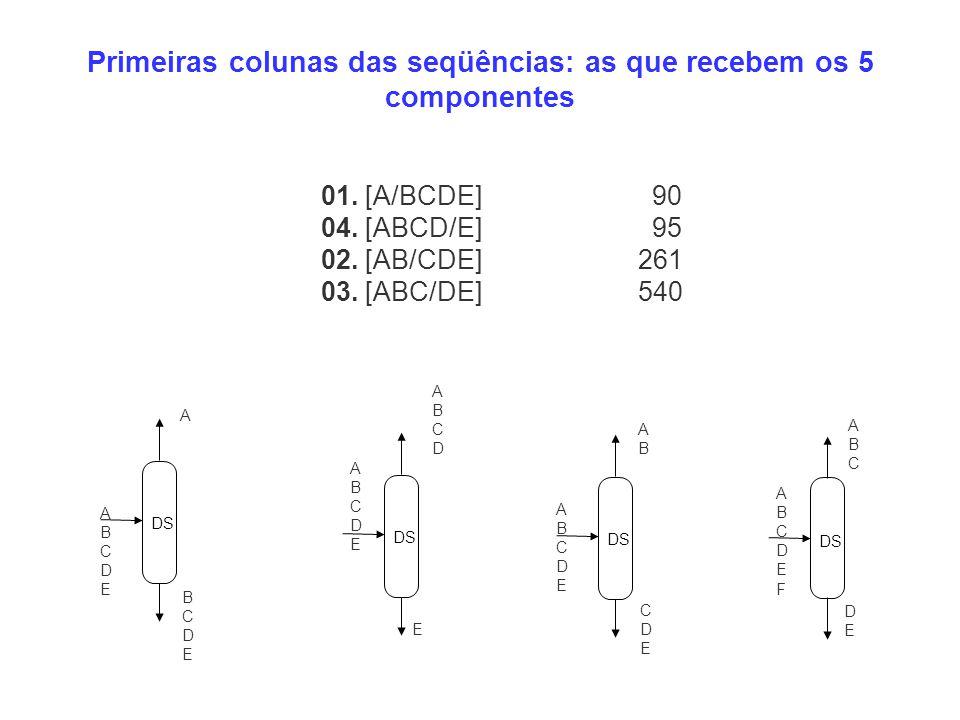Primeiras colunas das seqüências: as que recebem os 5 componentes