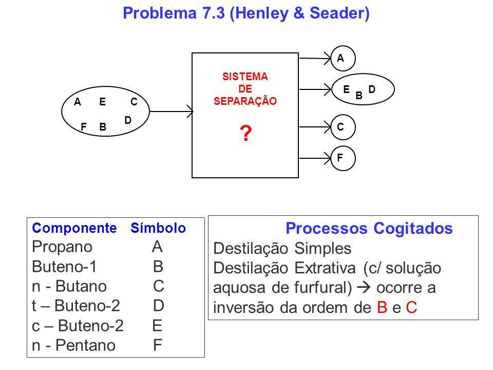 Problema 7.3 (Henley & Seader)