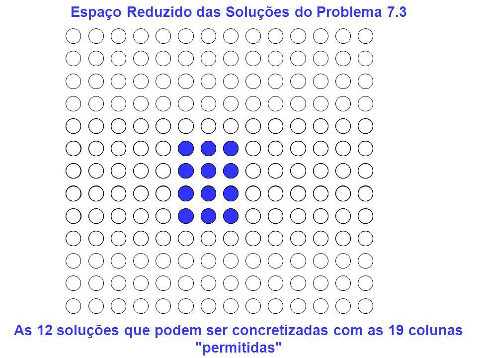 Espaço Reduzido das Soluções do Problema 7.3