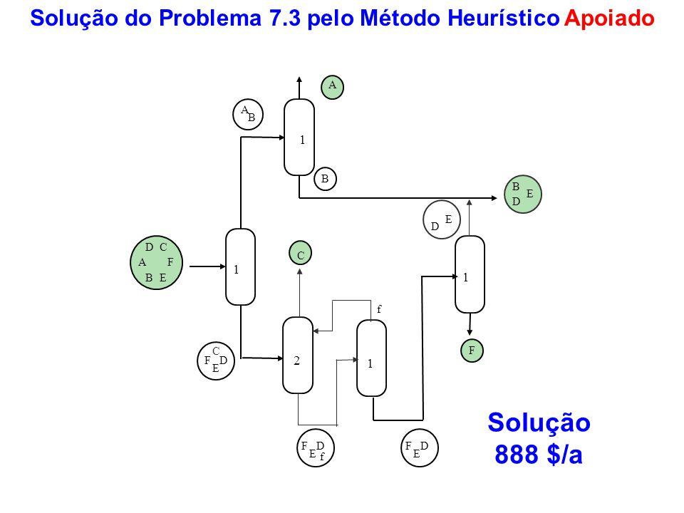 Solução do Problema 7.3 pelo Método Heurístico Apoiado