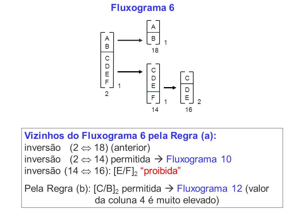 Fluxograma 6 A. B. C. D. E. 1. F. 2. 18. 16. 14.