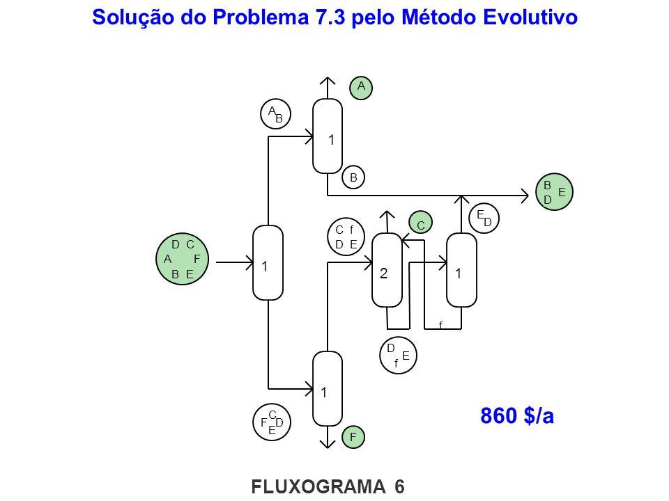 Solução do Problema 7.3 pelo Método Evolutivo
