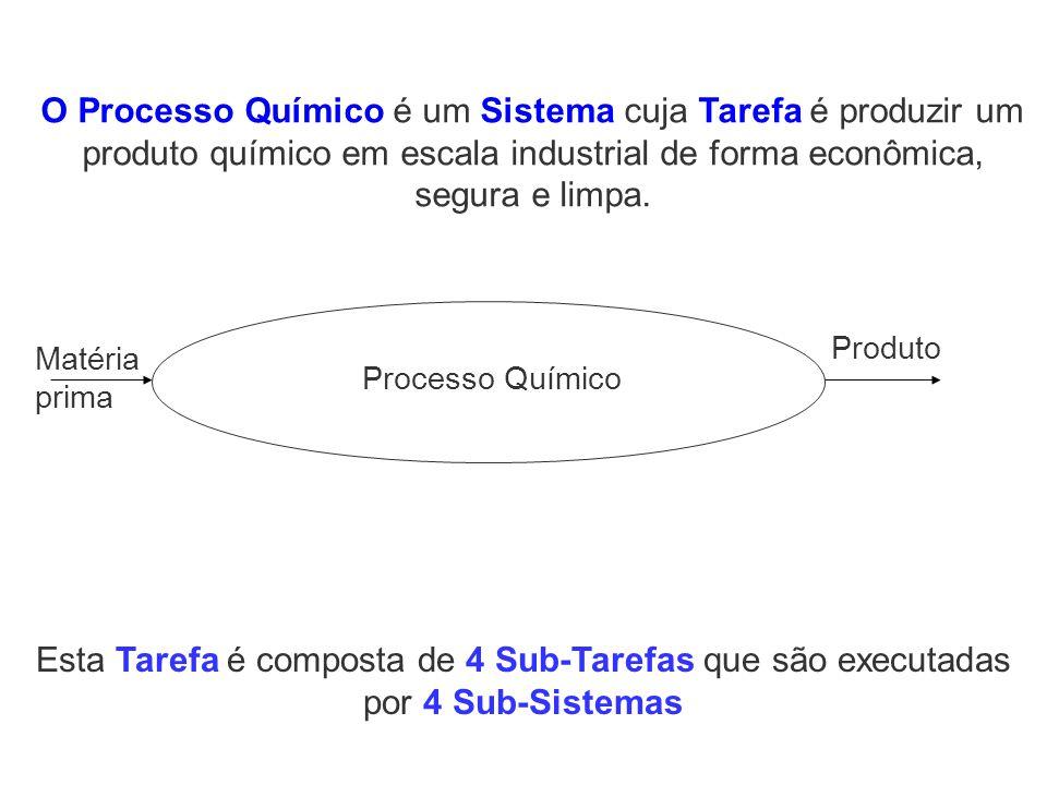 O Processo Químico é um Sistema cuja Tarefa é produzir um produto químico em escala industrial de forma econômica, segura e limpa.
