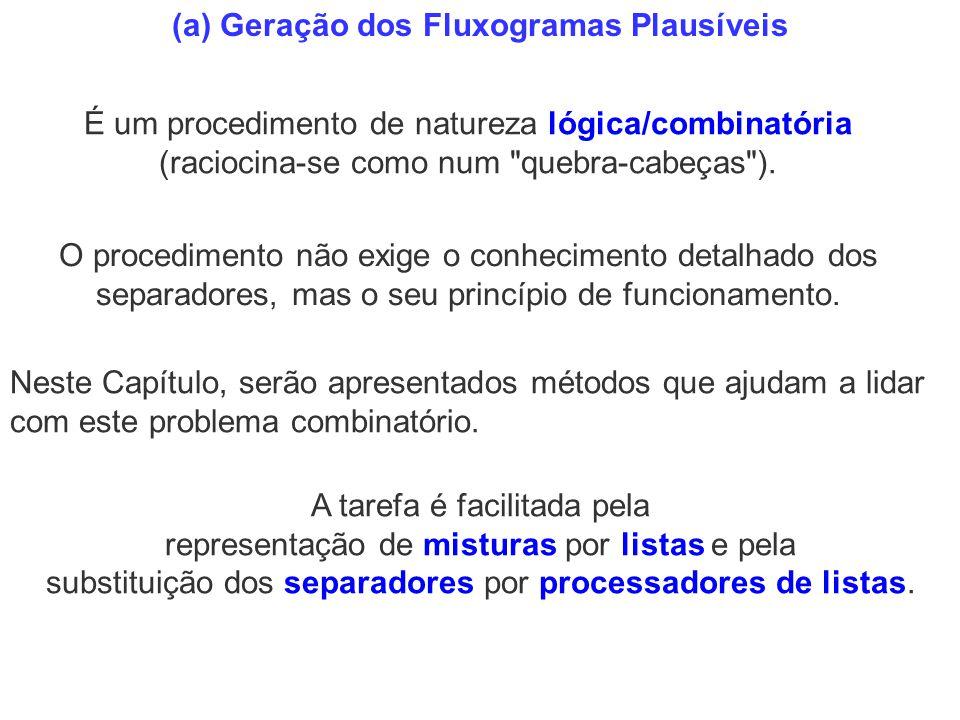 (a) Geração dos Fluxogramas Plausíveis