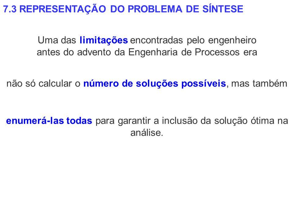 7.3 REPRESENTAÇÃO DO PROBLEMA DE SÍNTESE