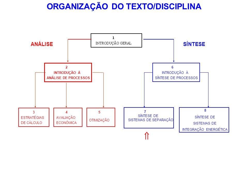 ORGANIZAÇÃO DO TEXTO/DISCIPLINA