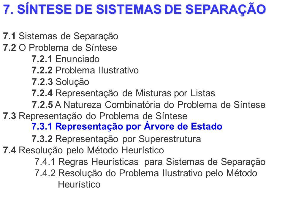 7. SÍNTESE DE SISTEMAS DE SEPARAÇÃO