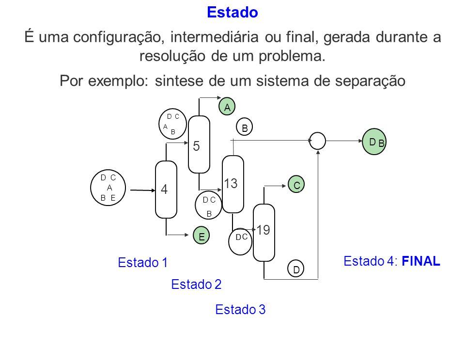 Por exemplo: sintese de um sistema de separação