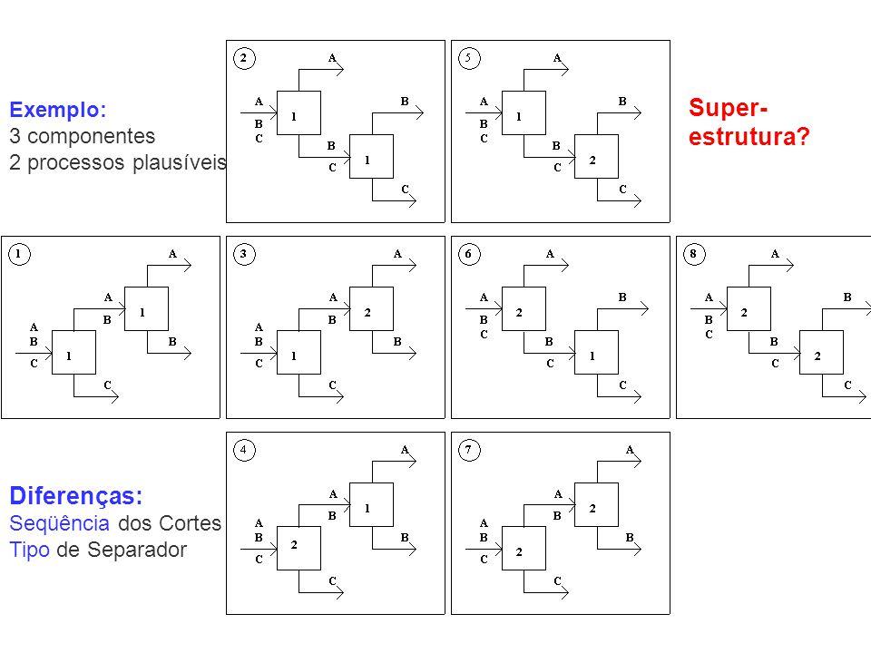 Super-estrutura Diferenças: Exemplo: 3 componentes