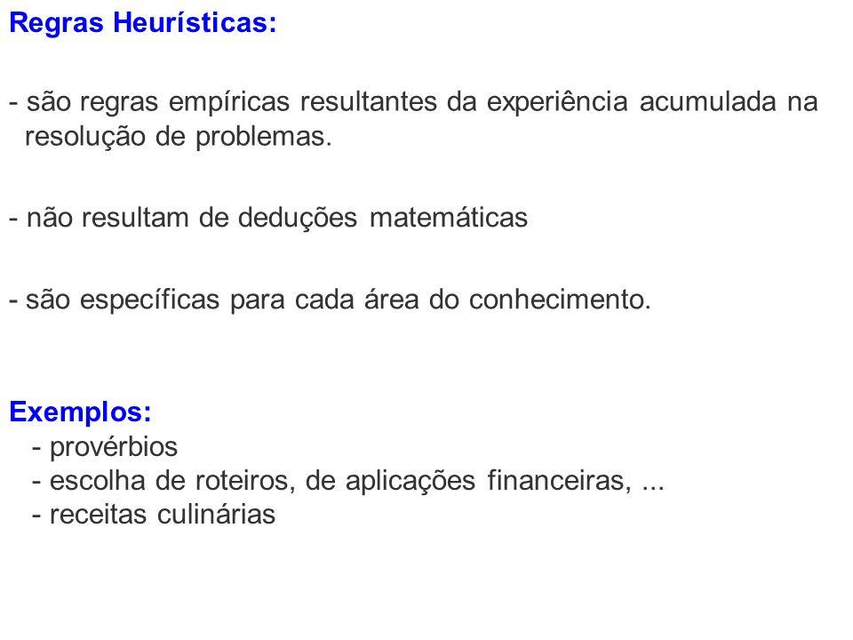 Regras Heurísticas: são regras empíricas resultantes da experiência acumulada na resolução de problemas.
