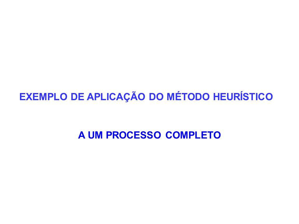 EXEMPLO DE APLICAÇÃO DO MÉTODO HEURÍSTICO