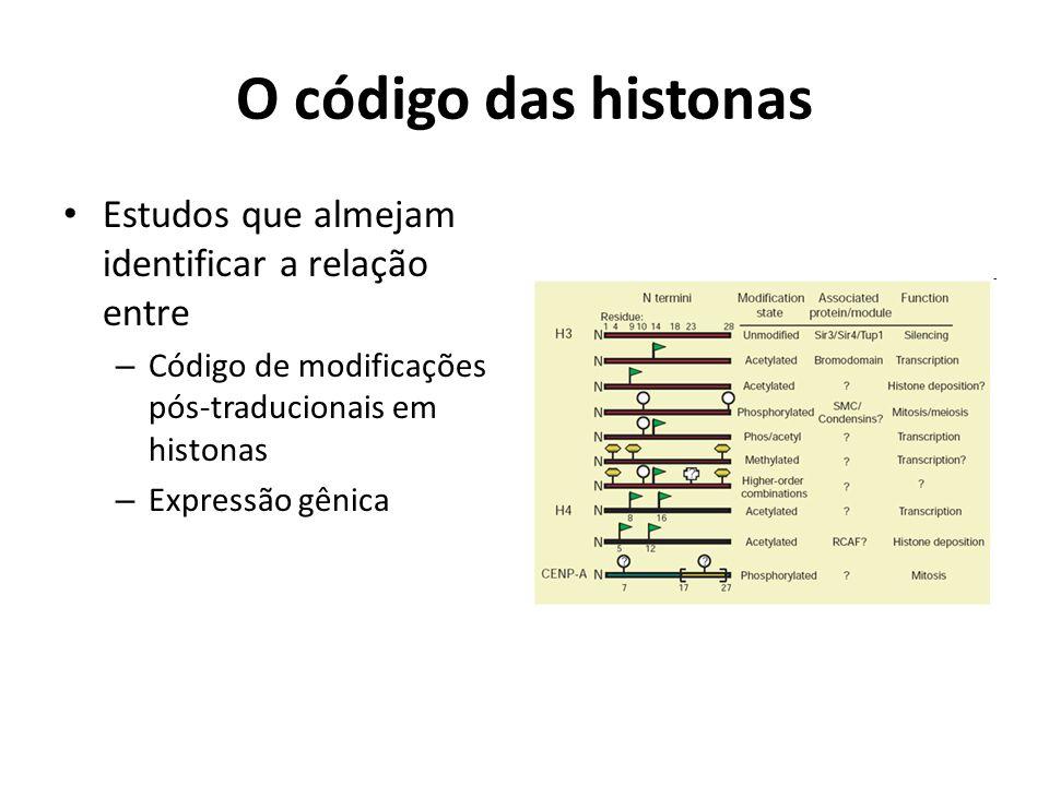 O código das histonas Estudos que almejam identificar a relação entre