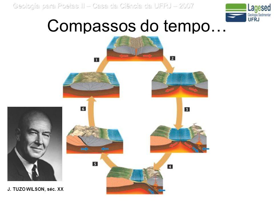 Compassos do tempo… J. TUZO WILSON, séc. XX