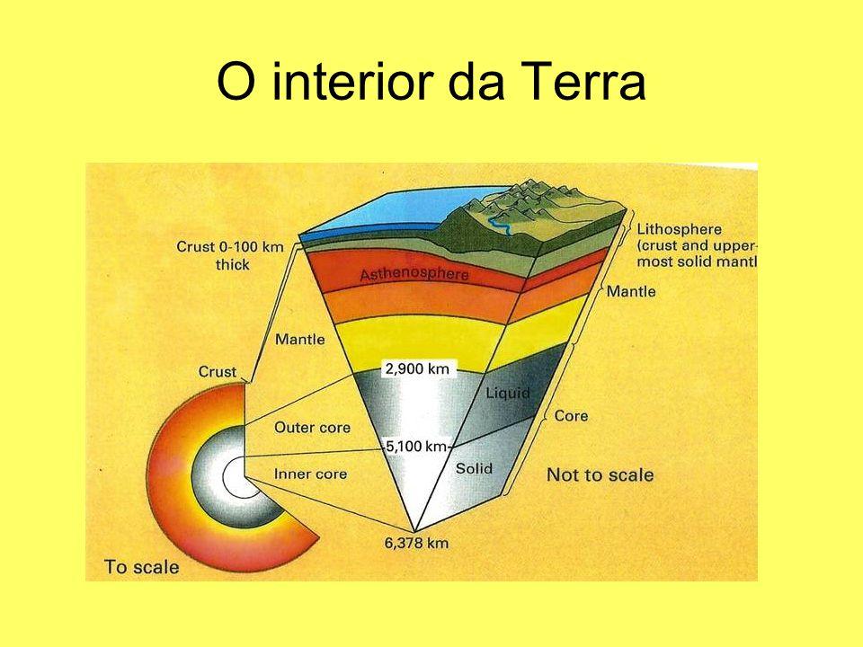O interior da Terra