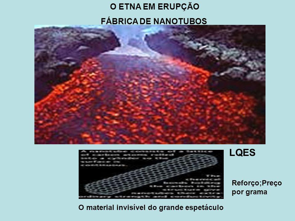 LQES FÁBRICA DE NANOTUBOS O ETNA EM ERUPÇÃO Reforço;Preço por grama