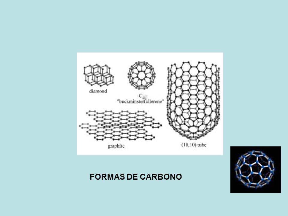 FORMAS DE CARBONO