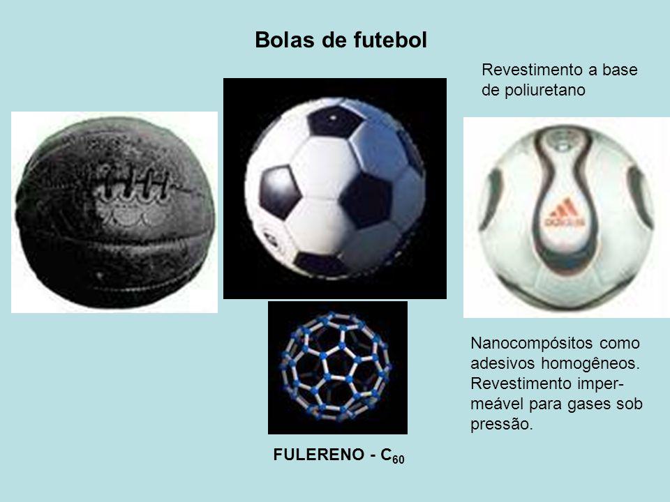 Bolas de futebol Revestimento a base de poliuretano. Nanocompósitos como adesivos homogêneos. Revestimento imper-meável para gases sob pressão.