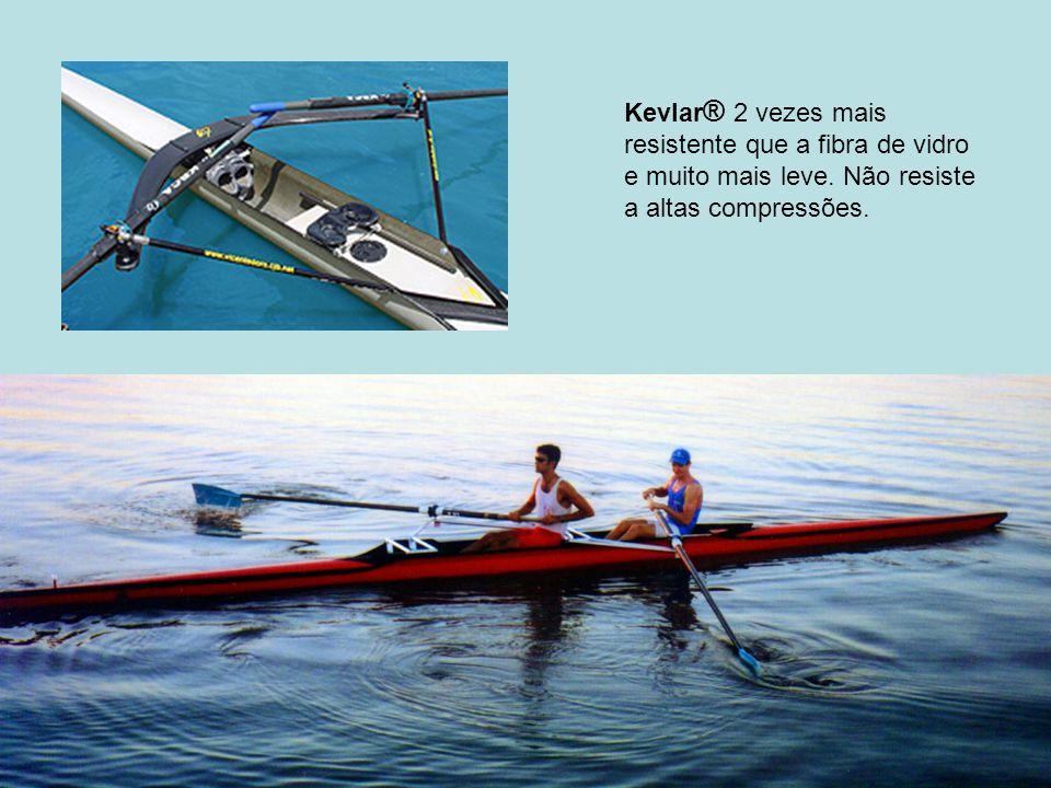 Kevlar® 2 vezes mais resistente que a fibra de vidro e muito mais leve