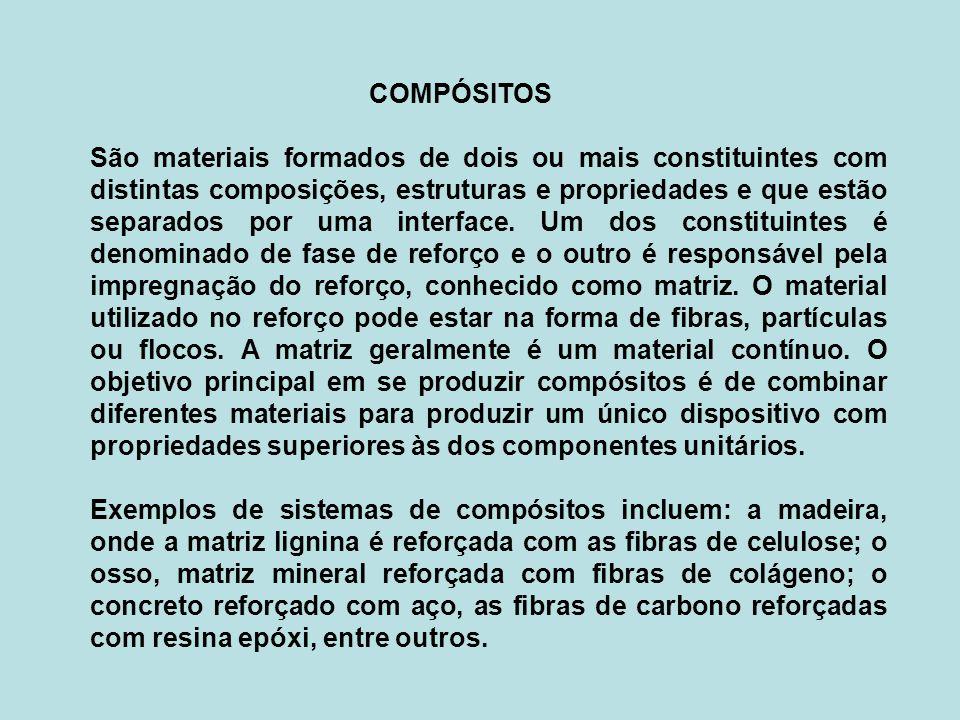 COMPÓSITOS