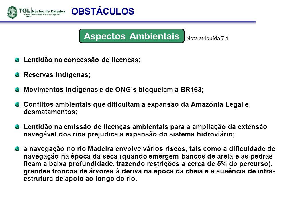 OBSTÁCULOS Lentidão na concessão de licenças; Reservas indígenas;