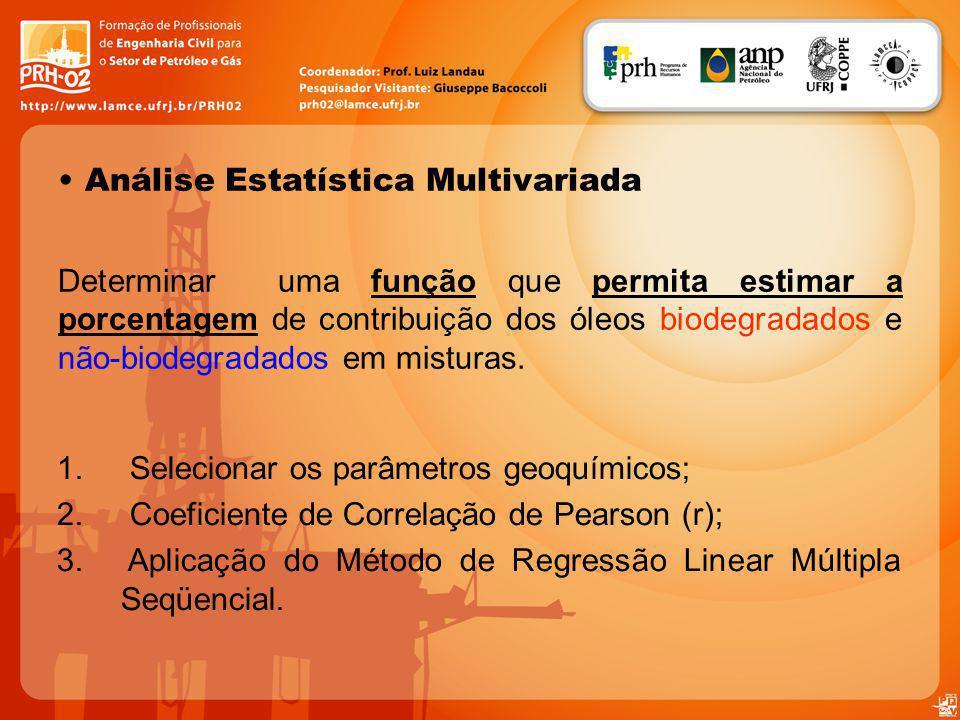 Análise Estatística Multivariada