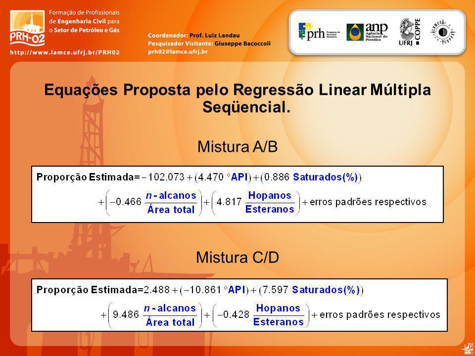 Equações Proposta pelo Regressão Linear Múltipla Seqüencial.