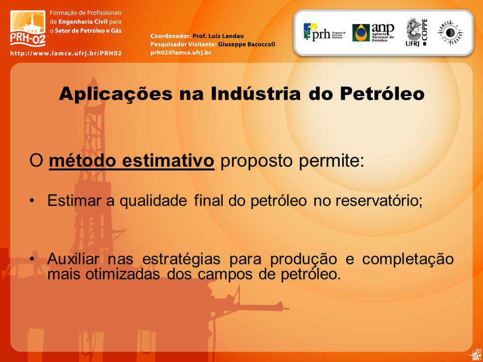 Aplicações na Indústria do Petróleo