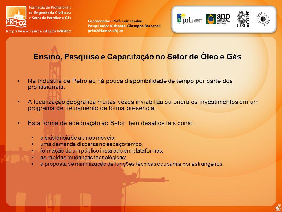 Ensino, Pesquisa e Capacitação no Setor de Óleo e Gás