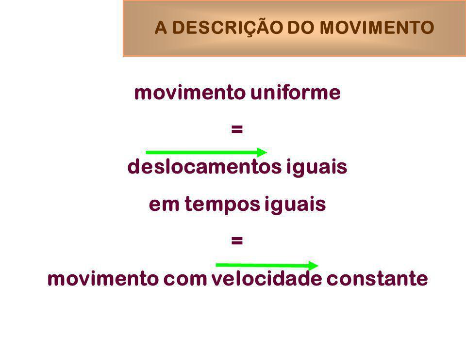 A DESCRIÇÃO DO MOVIMENTO movimento com velocidade constante