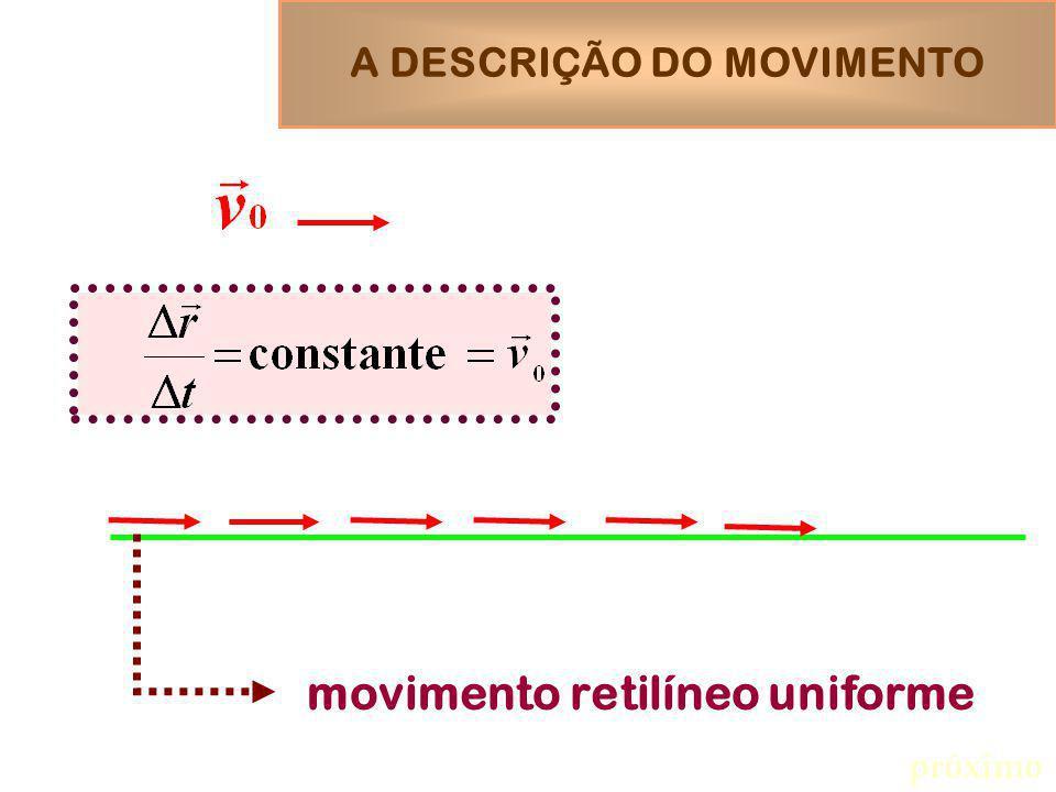 A DESCRIÇÃO DO MOVIMENTO movimento retilíneo uniforme