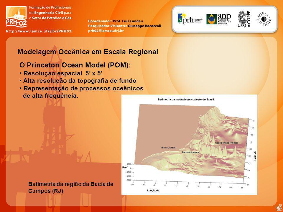 Modelagem Oceânica em Escala Regional