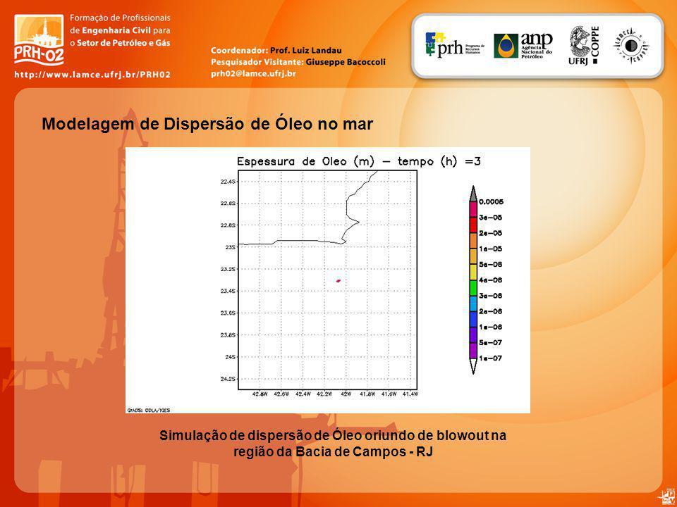 Modelagem de Dispersão de Óleo no mar