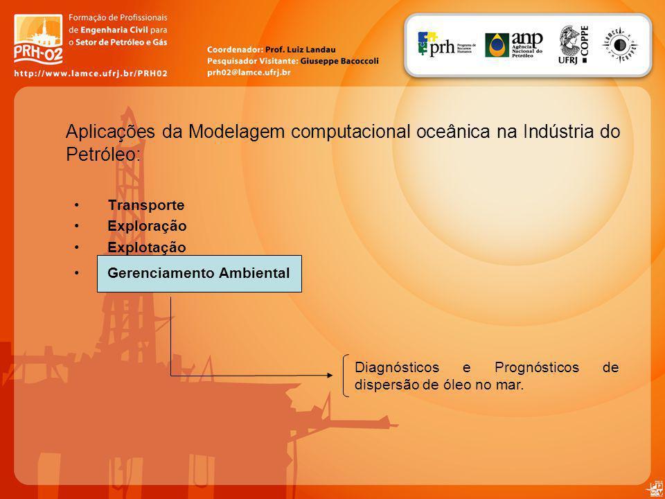 Aplicações da Modelagem computacional oceânica na Indústria do Petróleo: