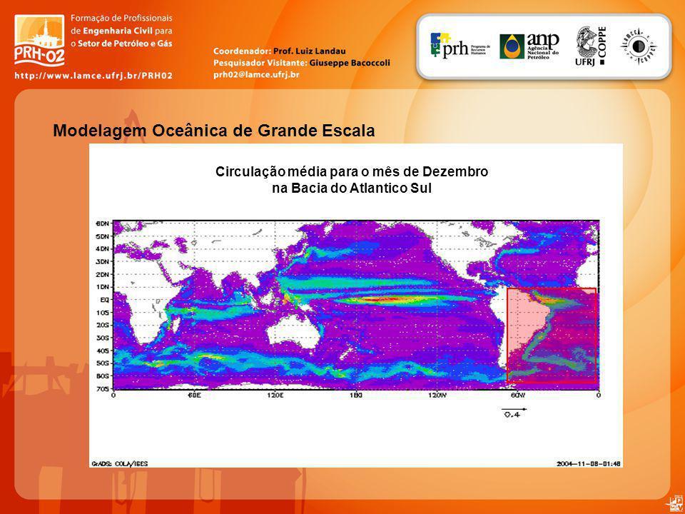 Circulação média para o mês de Dezembro na Bacia do Atlantico Sul