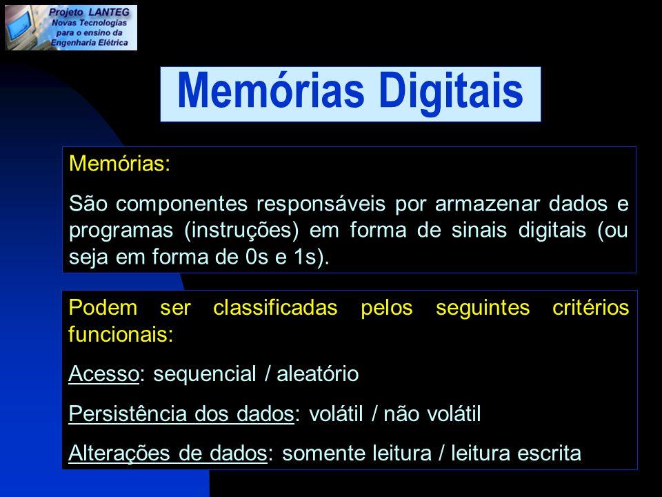 Memórias Digitais Memórias:
