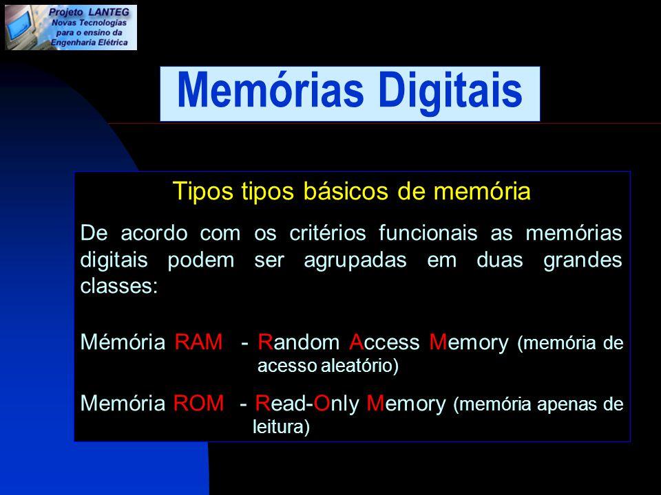 Tipos tipos básicos de memória