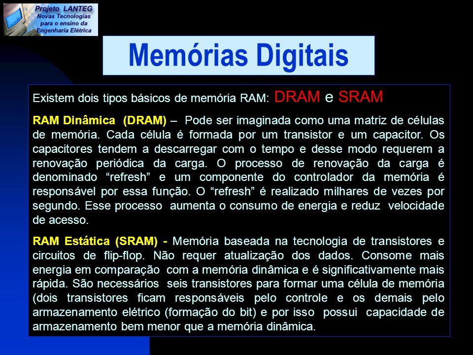 Memórias Digitais Existem dois tipos básicos de memória RAM: DRAM e SRAM.